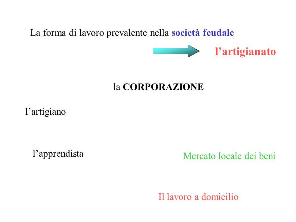 I limiti alle possibilità di svolgimento della attività produttiva controllata dalla corporazione
