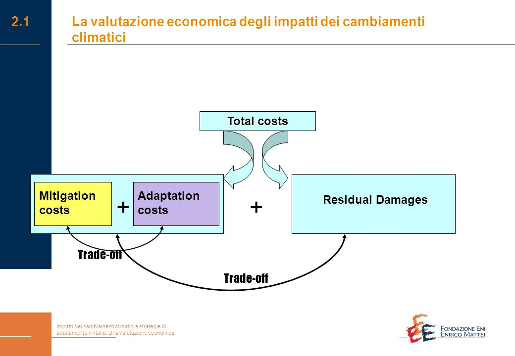 Impatti dei cambiamenti climatici e strategie di adattamento in Italia. Una valutazione economica 2.1La valutazione economica degli impatti dei cambia