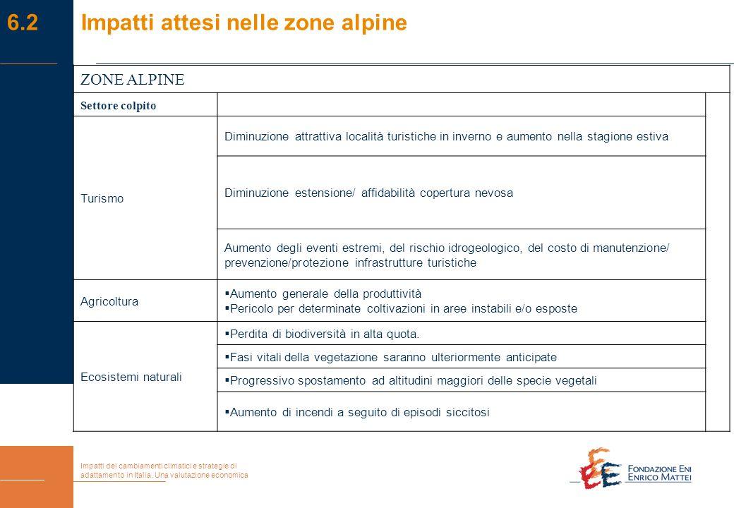 Impatti dei cambiamenti climatici e strategie di adattamento in Italia. Una valutazione economica ZONE ALPINE Settore colpito Turismo Diminuzione attr