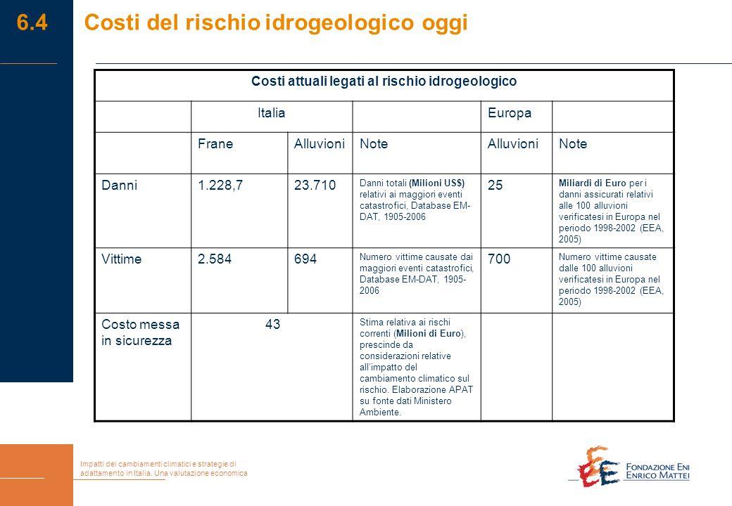 Impatti dei cambiamenti climatici e strategie di adattamento in Italia. Una valutazione economica 6.4Costi del rischio idrogeologico oggi Costi attual