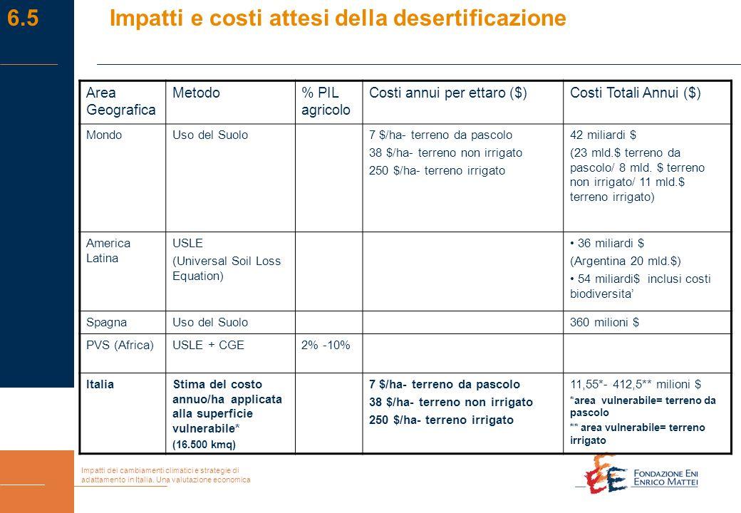 Impatti dei cambiamenti climatici e strategie di adattamento in Italia. Una valutazione economica Area Geografica Metodo% PIL agricolo Costi annui per
