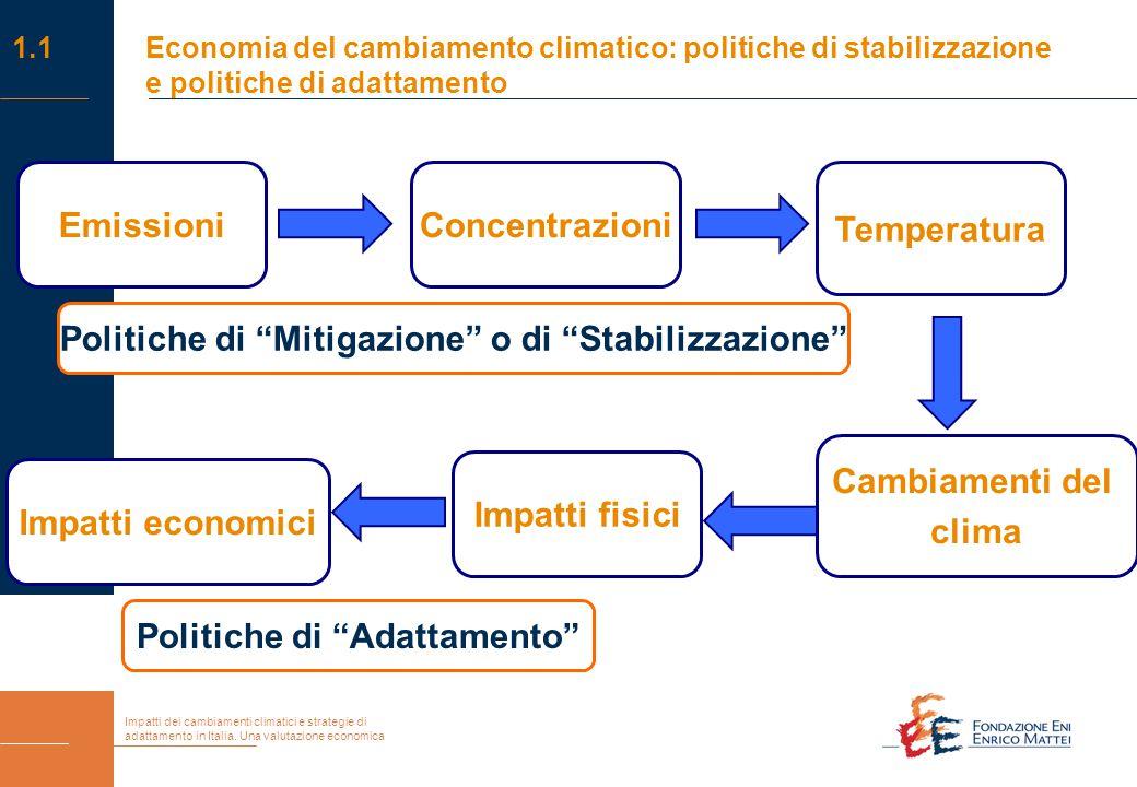 Impatti dei cambiamenti climatici e strategie di adattamento in Italia. Una valutazione economica 1.1Economia del cambiamento climatico: politiche di
