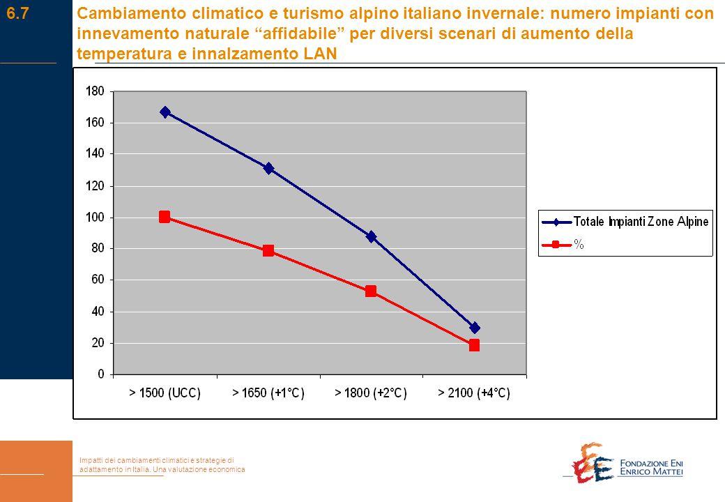 Impatti dei cambiamenti climatici e strategie di adattamento in Italia. Una valutazione economica 6.7Cambiamento climatico e turismo alpino italiano i