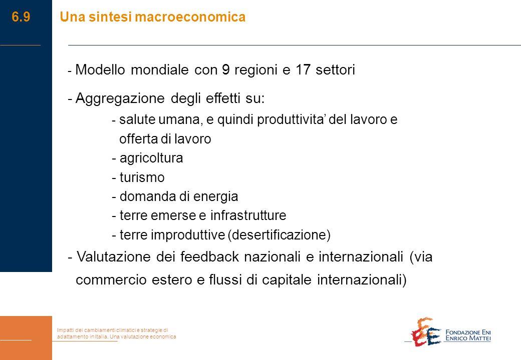 Impatti dei cambiamenti climatici e strategie di adattamento in Italia. Una valutazione economica - Modello mondiale con 9 regioni e 17 settori - Aggr