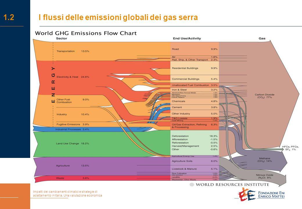 Impatti dei cambiamenti climatici e strategie di adattamento in Italia. Una valutazione economica 1.2l flussi delle emissioni globali dei gas serra