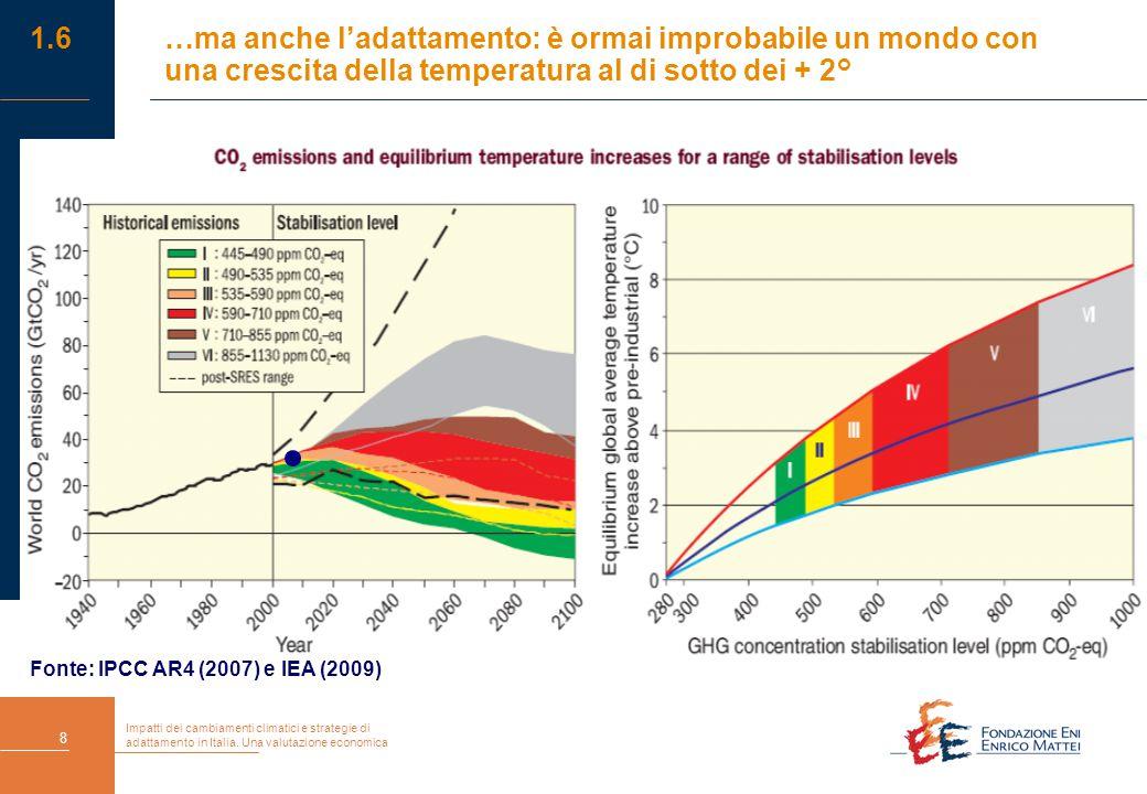 Impatti dei cambiamenti climatici e strategie di adattamento in Italia. Una valutazione economica 8 1.6…ma anche l'adattamento: è ormai improbabile un