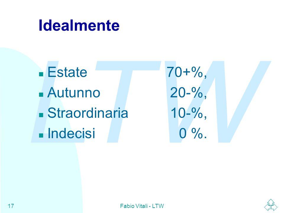 LTW Fabio Vitali - LTW17 Idealmente n Estate70+%, n Autunno20-%, n Straordinaria10-%, n Indecisi0 %.