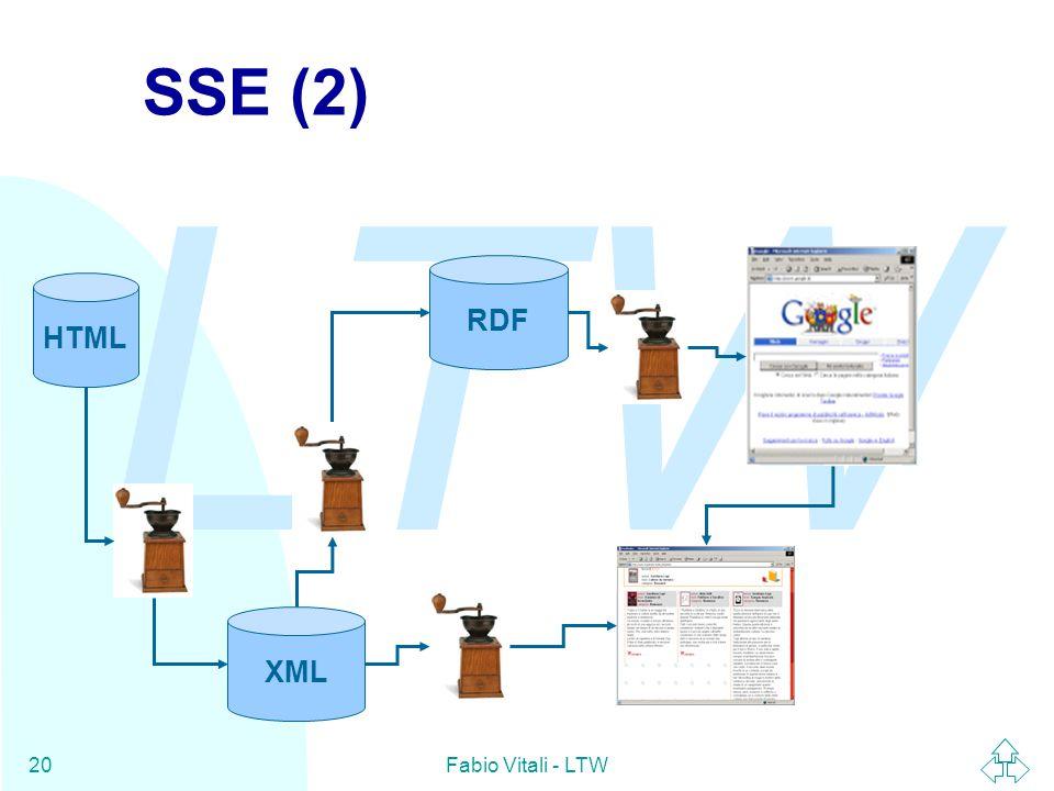 LTW Fabio Vitali - LTW20 SSE (2) HTML RDF XML