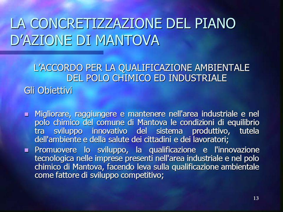13 LA CONCRETIZZAZIONE DEL PIANO D'AZIONE DI MANTOVA L'ACCORDO PER LA QUALIFICAZIONE AMBIENTALE DEL POLO CHIMICO ED INDUSTRIALE Gli Obiettivi Migliorare, raggiungere e mantenere nell area industriale e nel polo chimico del comune di Mantova le condizioni di equilibrio tra sviluppo innovativo del sistema produttivo, tutela dell ambiente e della salute dei cittadini e dei lavoratori; Migliorare, raggiungere e mantenere nell area industriale e nel polo chimico del comune di Mantova le condizioni di equilibrio tra sviluppo innovativo del sistema produttivo, tutela dell ambiente e della salute dei cittadini e dei lavoratori; Promuovere lo sviluppo, la qualificazione e l innovazione tecnologica nelle imprese presenti nell area industriale e nel polo chimico di Mantova, facendo leva sulla qualificazione ambientale come fattore di sviluppo competitivo; Promuovere lo sviluppo, la qualificazione e l innovazione tecnologica nelle imprese presenti nell area industriale e nel polo chimico di Mantova, facendo leva sulla qualificazione ambientale come fattore di sviluppo competitivo;