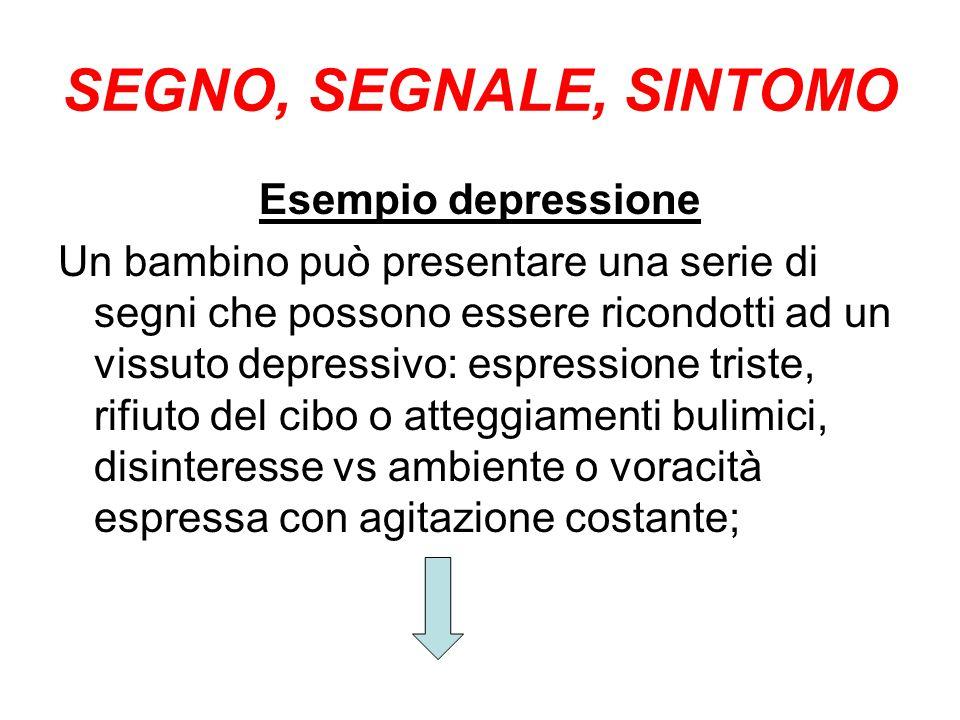 Dalla parte del bambino, il sintomo può essere: 1.il segno di un sistema incompleto, con aspetti funzionali di fragilità (es.