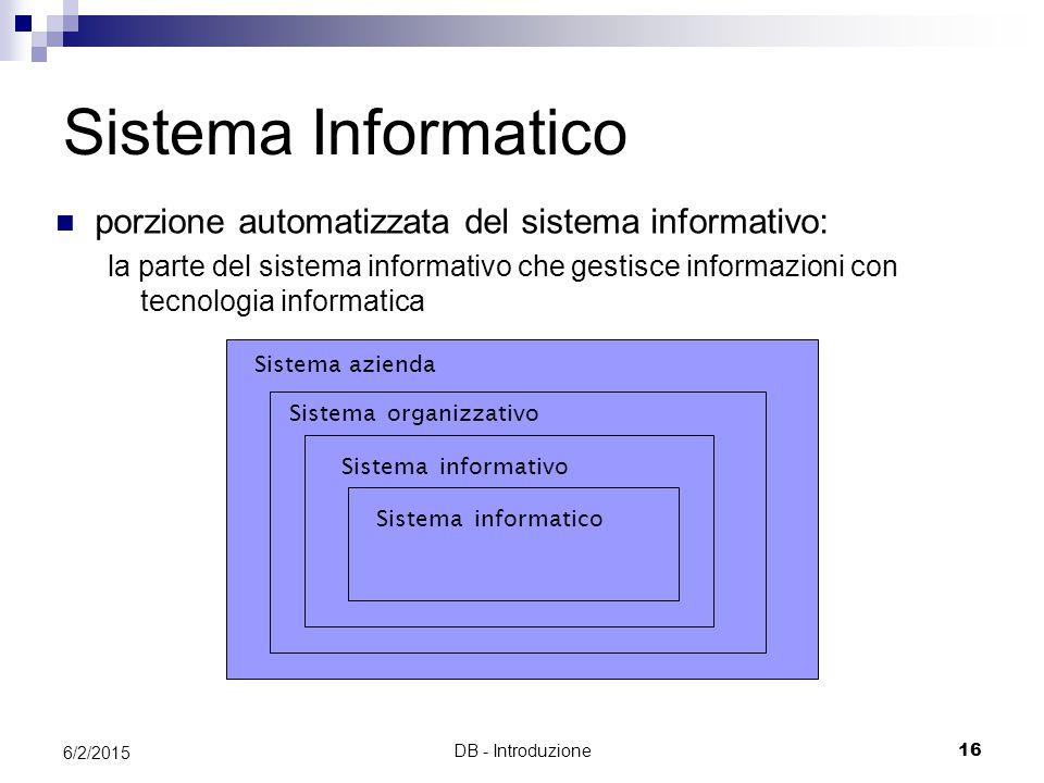 DB - Introduzione16 6/2/2015 Sistema Informatico porzione automatizzata del sistema informativo: la parte del sistema informativo che gestisce informazioni con tecnologia informatica Sistema azienda Sistema organizzativo Sistema informativo Sistema informatico