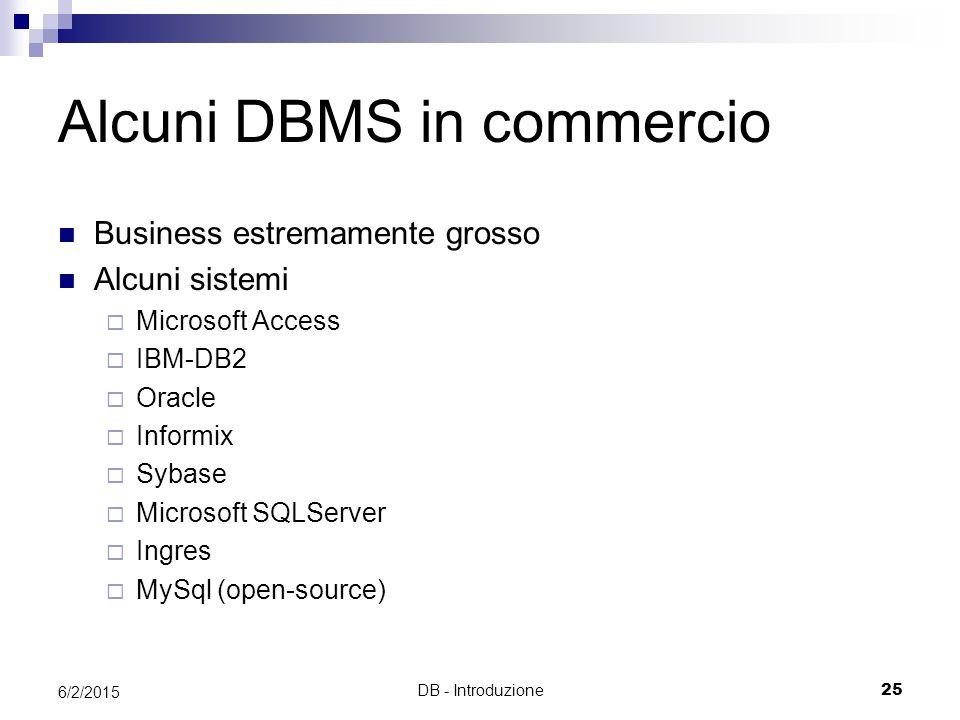 DB - Introduzione25 6/2/2015 Alcuni DBMS in commercio Business estremamente grosso Alcuni sistemi  Microsoft Access  IBM-DB2  Oracle  Informix  Sybase  Microsoft SQLServer  Ingres  MySql (open-source)