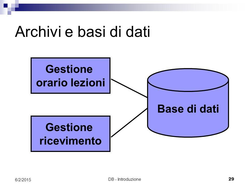 DB - Introduzione29 6/2/2015 Archivi e basi di dati Gestione ricevimento Gestione orario lezioni Base di dati