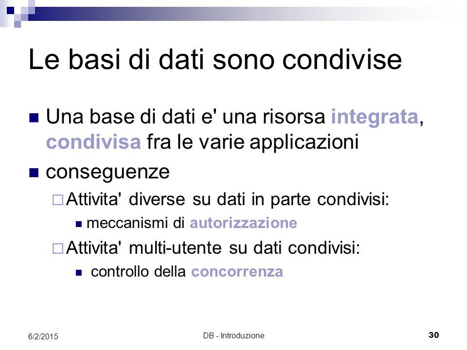 DB - Introduzione30 6/2/2015 Le basi di dati sono condivise Una base di dati e una risorsa integrata, condivisa fra le varie applicazioni conseguenze  Attivita diverse su dati in parte condivisi: meccanismi di autorizzazione  Attivita multi-utente su dati condivisi: controllo della concorrenza
