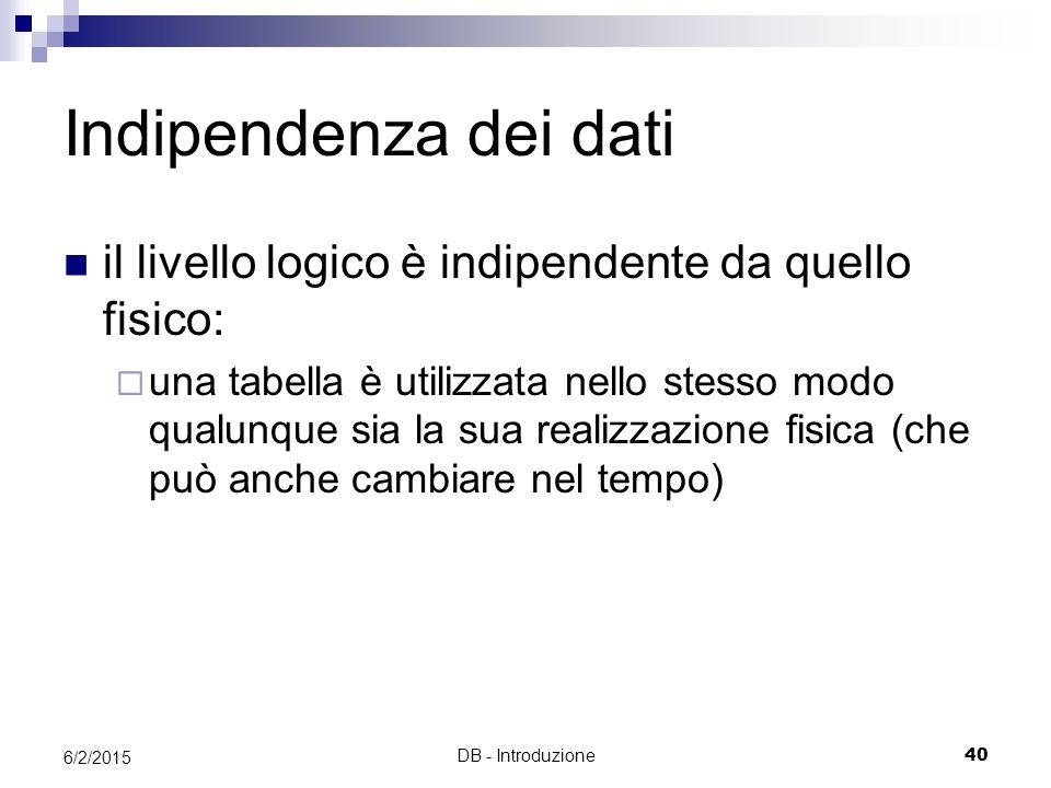DB - Introduzione40 6/2/2015 Indipendenza dei dati il livello logico è indipendente da quello fisico:  una tabella è utilizzata nello stesso modo qualunque sia la sua realizzazione fisica (che può anche cambiare nel tempo)