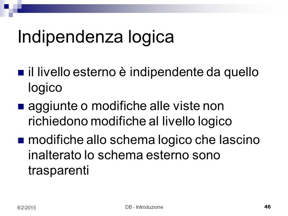 DB - Introduzione46 6/2/2015 Indipendenza logica il livello esterno è indipendente da quello logico aggiunte o modifiche alle viste non richiedono modifiche al livello logico modifiche allo schema logico che lascino inalterato lo schema esterno sono trasparenti