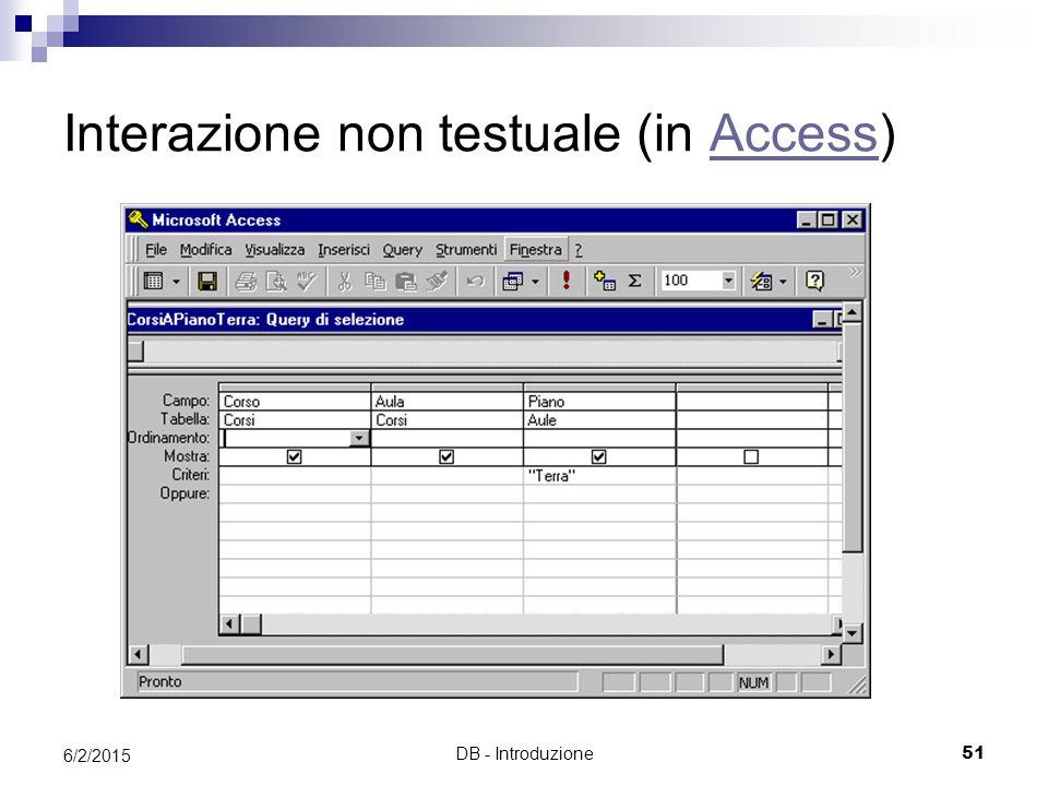 DB - Introduzione51 6/2/2015 Interazione non testuale (in Access)Access