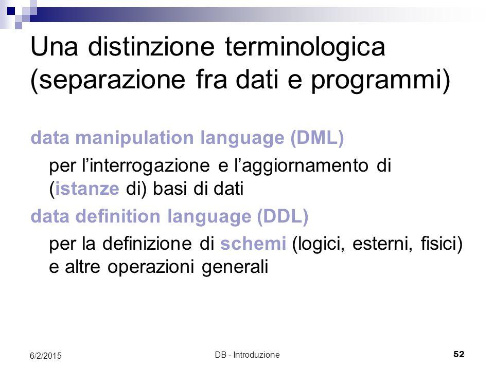 DB - Introduzione52 6/2/2015 Una distinzione terminologica (separazione fra dati e programmi) data manipulation language (DML) per l'interrogazione e l'aggiornamento di (istanze di) basi di dati data definition language (DDL) per la definizione di schemi (logici, esterni, fisici) e altre operazioni generali