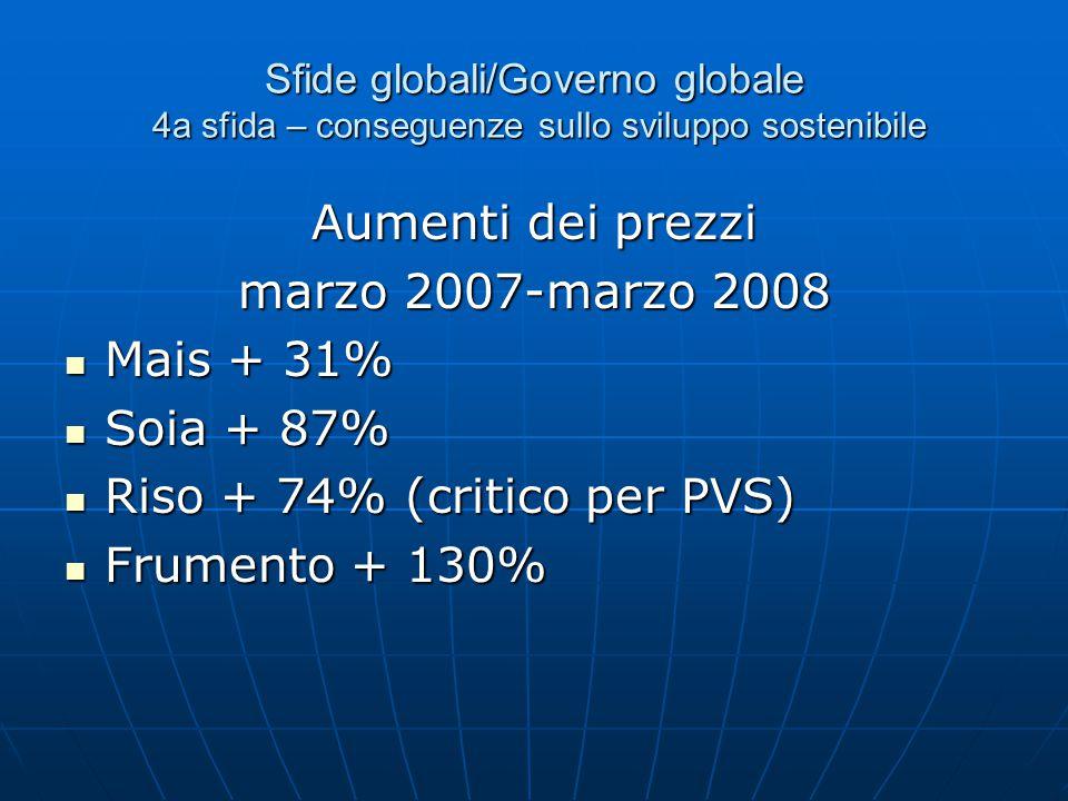 Sfide globali/Governo globale 4a sfida – conseguenze sullo sviluppo sostenibile Aumenti dei prezzi marzo 2007-marzo 2008 Mais + 31% Mais + 31% Soia + 87% Soia + 87% Riso + 74% (critico per PVS) Riso + 74% (critico per PVS) Frumento + 130% Frumento + 130%
