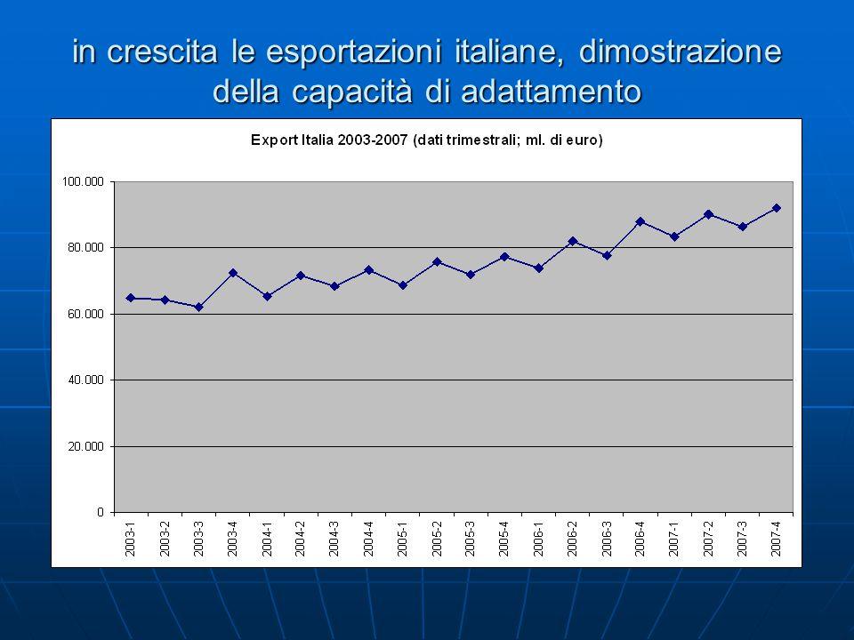 in crescita le esportazioni italiane, dimostrazione della capacità di adattamento