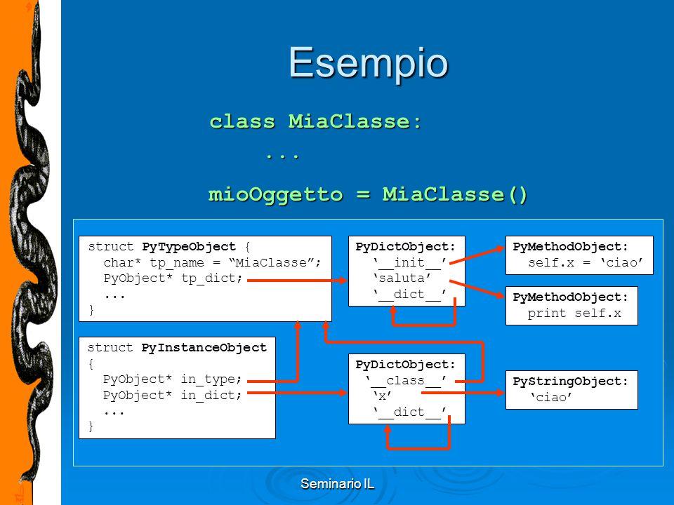 Seminario IL Esempio struct PyTypeObject { char* tp_name = MiaClasse ; PyObject* tp_dict;...