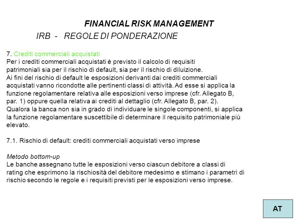 13 FINANCIAL RISK MANAGEMENT AT IRB - REGOLE DI PONDERAZIONE 7. Crediti commerciali acquistati Per i crediti commerciali acquistati è previsto il calc