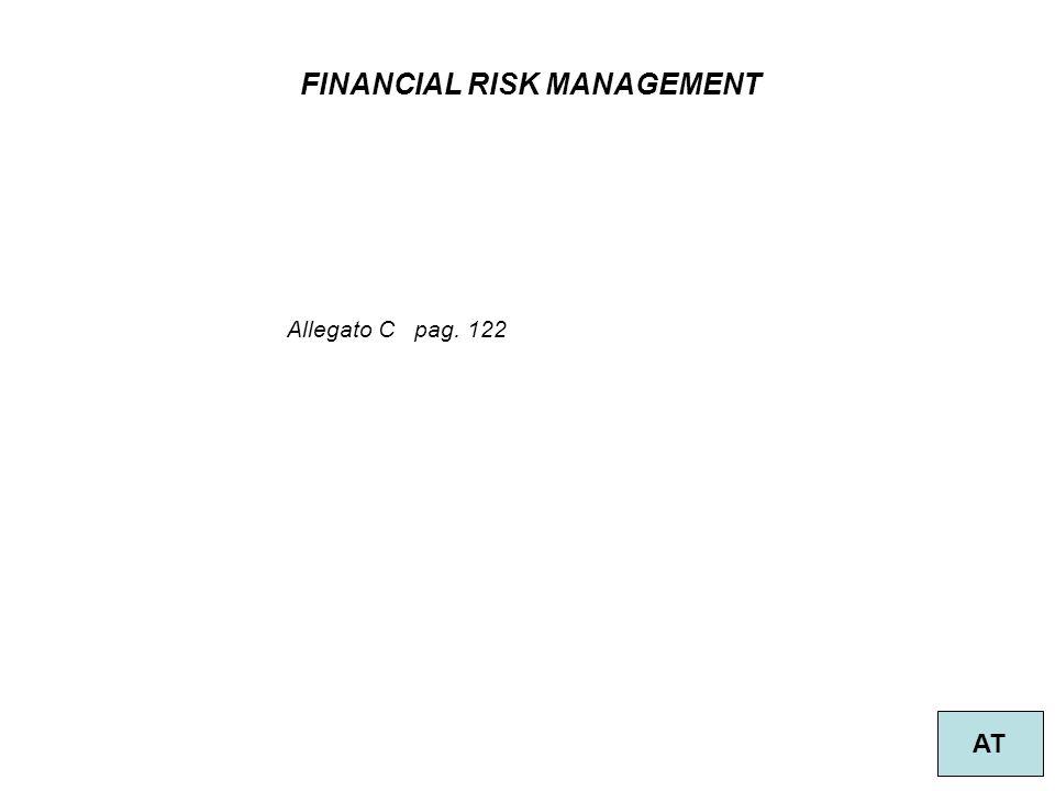 22 FINANCIAL RISK MANAGEMENT AT Allegato C pag. 122