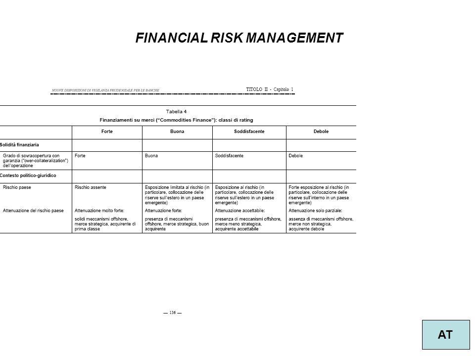 23 FINANCIAL RISK MANAGEMENT AT
