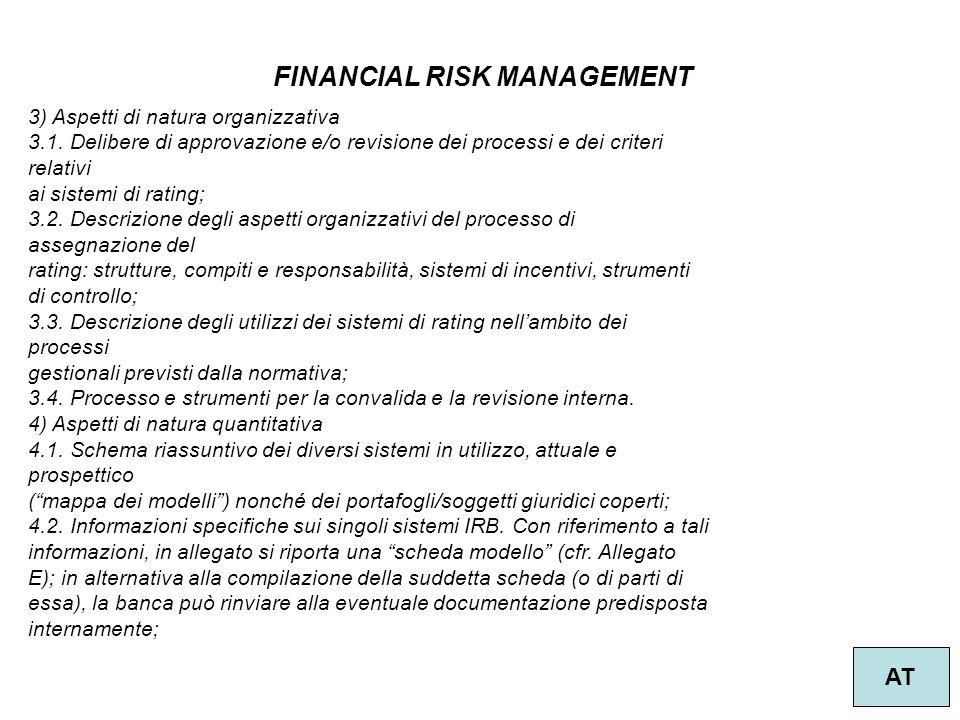27 FINANCIAL RISK MANAGEMENT AT 3) Aspetti di natura organizzativa 3.1. Delibere di approvazione e/o revisione dei processi e dei criteri relativi ai