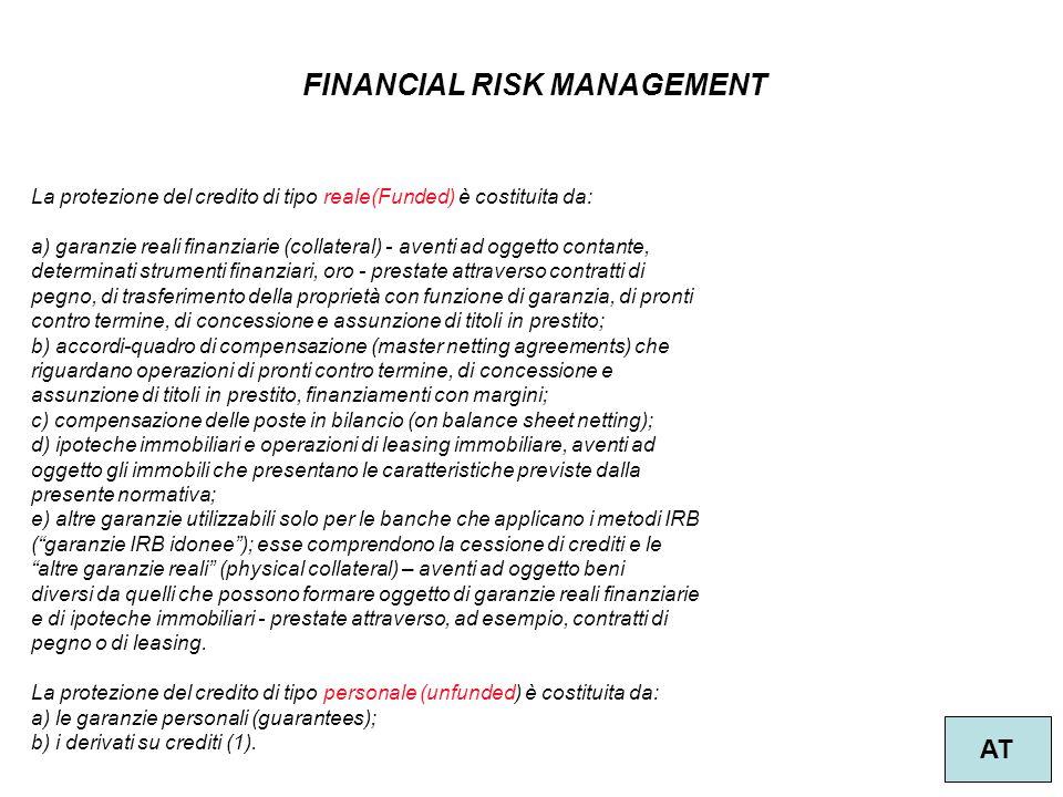 32 FINANCIAL RISK MANAGEMENT AT La protezione del credito di tipo reale(Funded) è costituita da: a) garanzie reali finanziarie (collateral) - aventi a