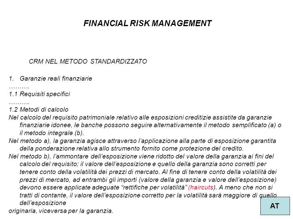 41 FINANCIAL RISK MANAGEMENT AT CRM NEL METODO STANDARDIZZATO 1.Garanzie reali finanziarie ………. 1.1 Requisiti specifici ………. 1.2 Metodi di calcolo Nel