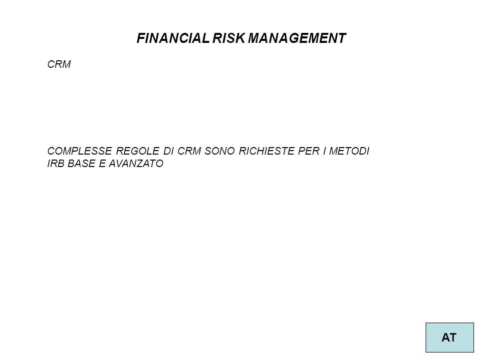 46 FINANCIAL RISK MANAGEMENT AT CRM COMPLESSE REGOLE DI CRM SONO RICHIESTE PER I METODI IRB BASE E AVANZATO
