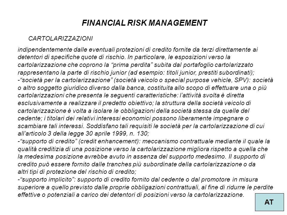 53 FINANCIAL RISK MANAGEMENT AT CARTOLARIZZAZIONI indipendentemente dalle eventuali protezioni di credito fornite da terzi direttamente ai detentori d