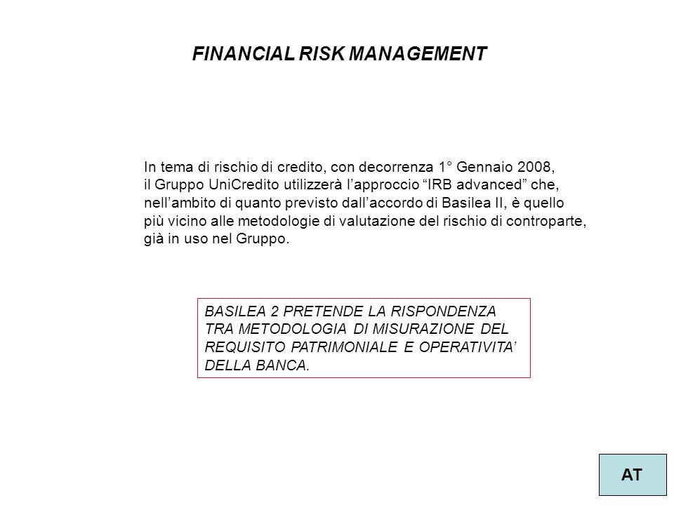 """55 FINANCIAL RISK MANAGEMENT AT In tema di rischio di credito, con decorrenza 1° Gennaio 2008, il Gruppo UniCredito utilizzerà l'approccio """"IRB advanc"""