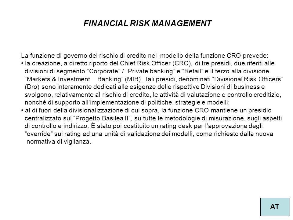 58 FINANCIAL RISK MANAGEMENT AT La funzione di governo del rischio di credito nel modello della funzione CRO prevede: la creazione, a diretto riporto