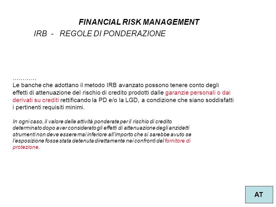 7 FINANCIAL RISK MANAGEMENT AT IRB - REGOLE DI PONDERAZIONE ………… Le banche che adottano il metodo IRB avanzato possono tenere conto degli effetti di a