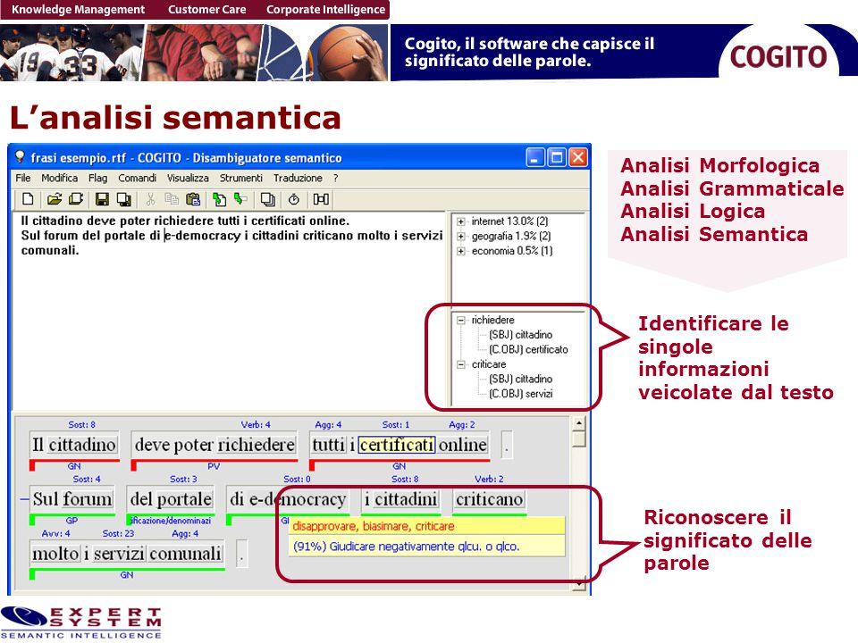 Riconoscere il significato delle parole Identificare le singole informazioni veicolate dal testo L'analisi semantica Analisi Morfologica Analisi Gramm