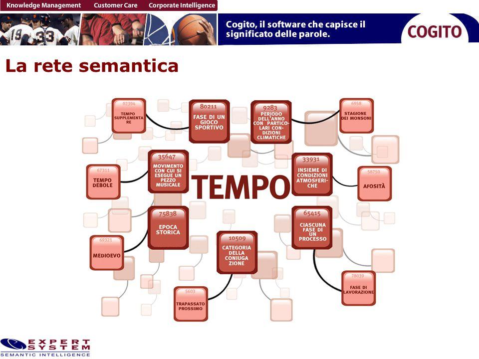 La rete semantica