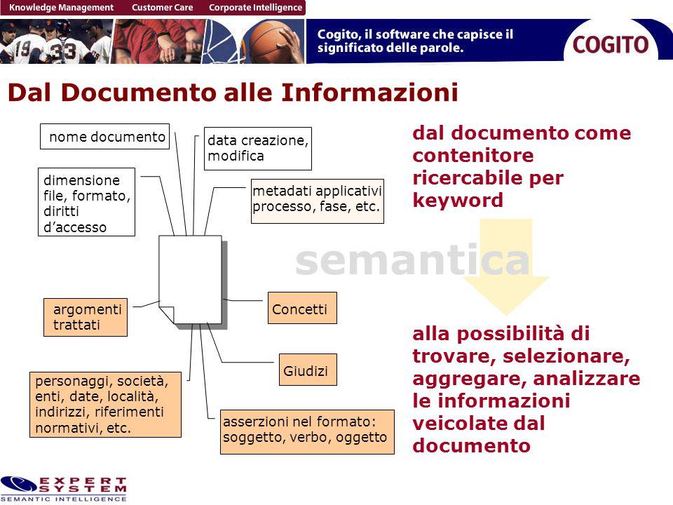 Dal Documento alle Informazioni dal documento come contenitore ricercabile per keyword alla possibilità di trovare, selezionare, aggregare, analizzare