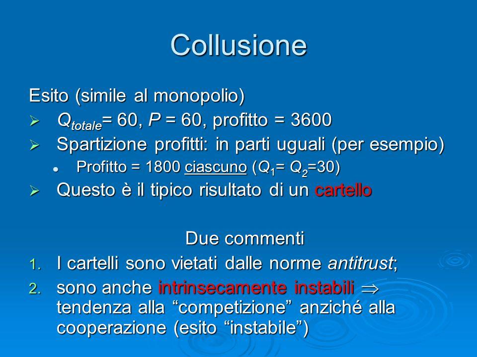 Collusione Esito (simile al monopolio)  Q totale = 60, P = 60, profitto = 3600  Spartizione profitti: in parti uguali (per esempio) Profitto = 1800