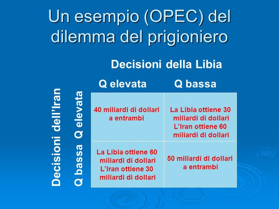 Un esempio (OPEC) del dilemma del prigioniero Decisioni della Libia Q elevata Q bassa Decisioni dell'Iran Q bassa Q elevata 40 miliardi di dollari a e