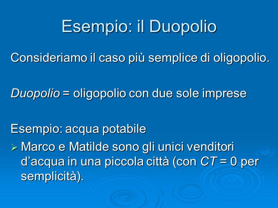 Esempio: il Duopolio Consideriamo il caso più semplice di oligopolio. Duopolio = oligopolio con due sole imprese Esempio: acqua potabile  Marco e Mat