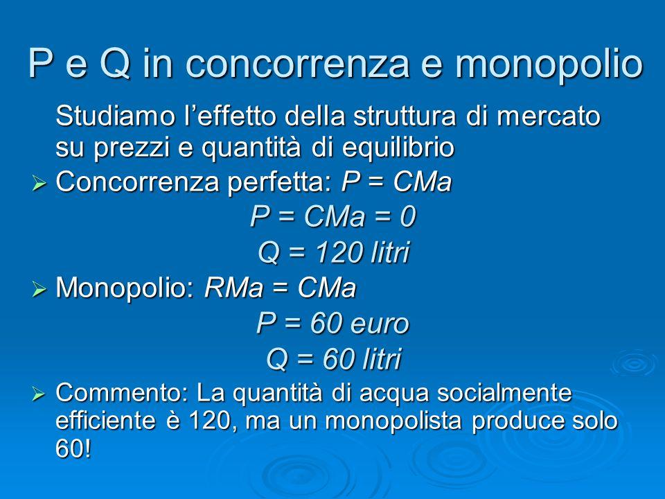 P e Q in concorrenza e monopolio Studiamo l'effetto della struttura di mercato su prezzi e quantità di equilibrio  Concorrenza perfetta: P = CMa P =