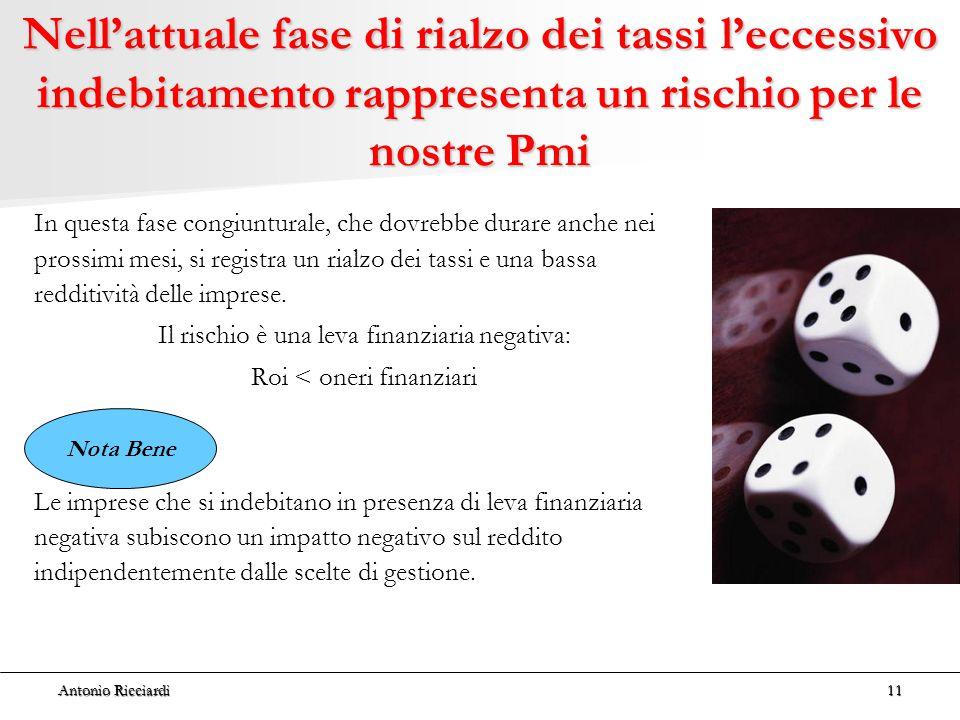 Antonio Ricciardi11 Nell'attuale fase di rialzo dei tassi l'eccessivo indebitamento rappresenta un rischio per le nostre Pmi In questa fase congiunturale, che dovrebbe durare anche nei prossimi mesi, si registra un rialzo dei tassi e una bassa redditività delle imprese.