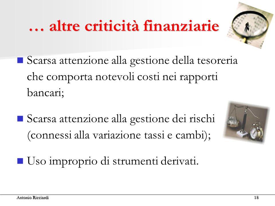 Antonio Ricciardi18 … altre criticità finanziarie Scarsa attenzione alla gestione della tesoreria che comporta notevoli costi nei rapporti bancari; Scarsa attenzione alla gestione dei rischi (connessi alla variazione tassi e cambi); Uso improprio di strumenti derivati.
