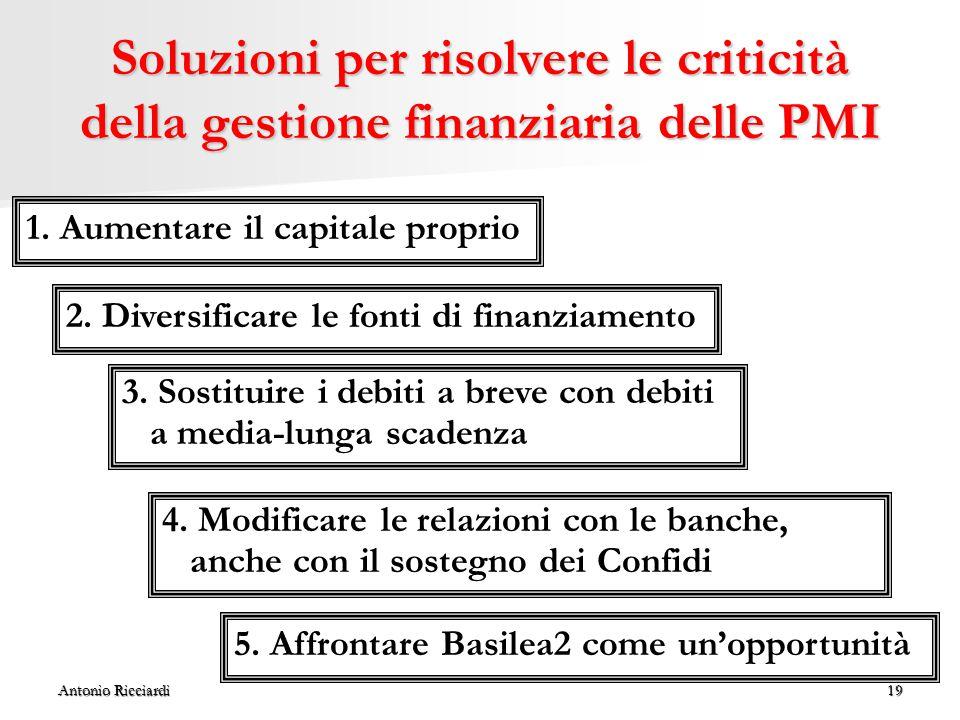 Antonio Ricciardi19 Soluzioni per risolvere le criticità della gestione finanziaria delle PMI 1.