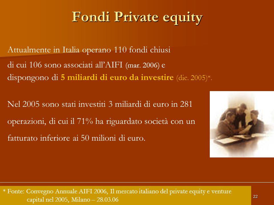 Antonio Ricciardi22 Fondi Private equity Attualmente in Italia operano 110 fondi chiusi di cui 106 sono associati all'AIFI (mar.