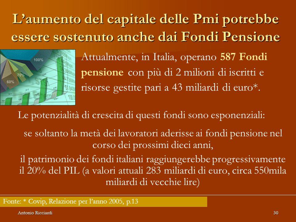 Antonio Ricciardi30 L'aumento del capitale delle Pmi potrebbe essere sostenuto anche dai Fondi Pensione Attualmente, in Italia, operano 587 Fondi pensione con più di 2 milioni di iscritti e risorse gestite pari a 43 miliardi di euro*.