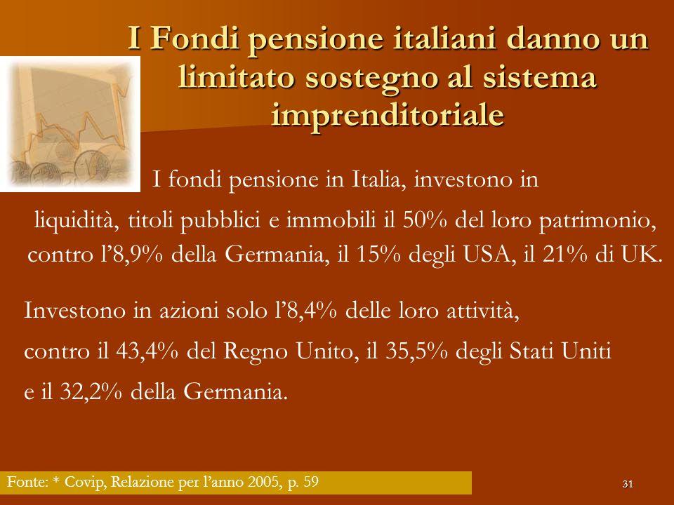 Antonio Ricciardi31 I Fondi pensione italiani danno un limitato sostegno al sistema imprenditoriale I fondi pensione in Italia, investono in liquidità, titoli pubblici e immobili il 50% del loro patrimonio, contro l'8,9% della Germania, il 15% degli USA, il 21% di UK.