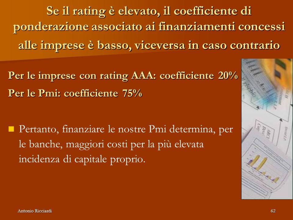 Antonio Ricciardi62 Se il rating è elevato, il coefficiente di ponderazione associato ai finanziamenti concessi alle imprese è basso, viceversa in caso contrario Per le imprese con rating AAA: coefficiente 20% Per le Pmi: coefficiente 75% Pertanto, finanziare le nostre Pmi determina, per le banche, maggiori costi per la più elevata incidenza di capitale proprio.